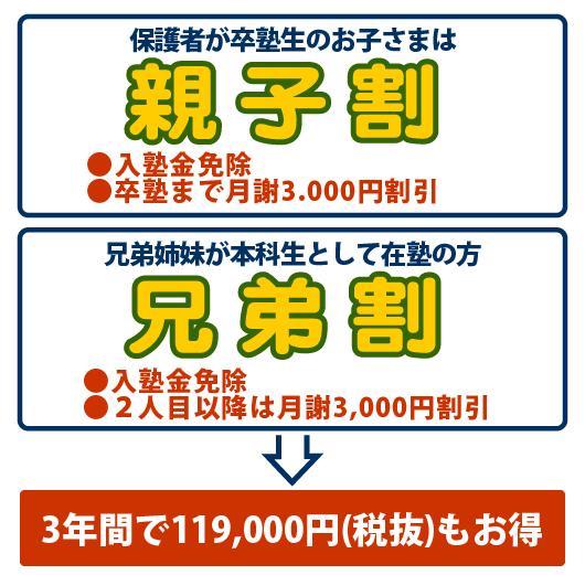 名古屋市北区の学習塾 適塾 小学生 中学生 高校生 割引キャンペーン